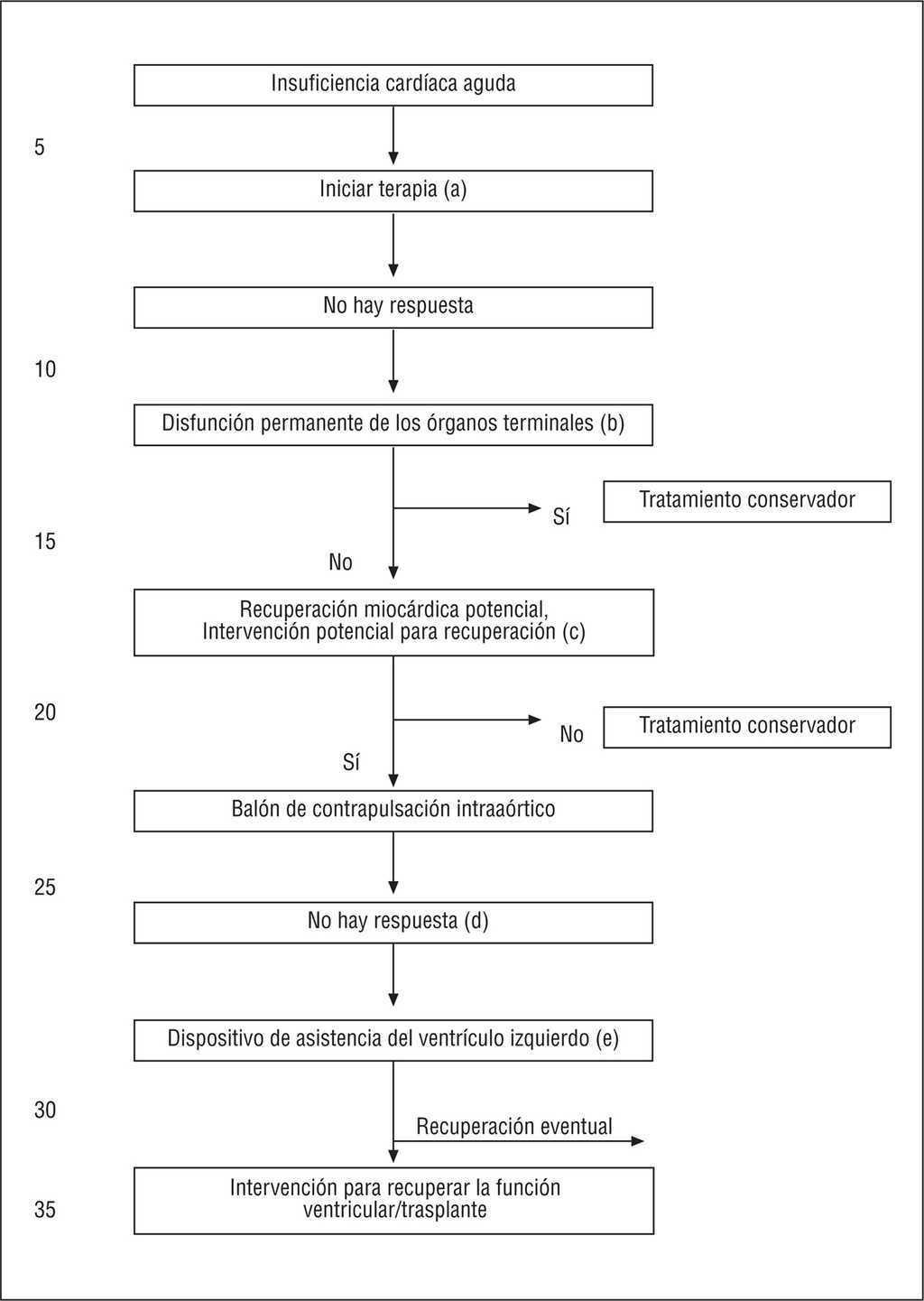 rh sensibilización fisiopatología de la diabetes