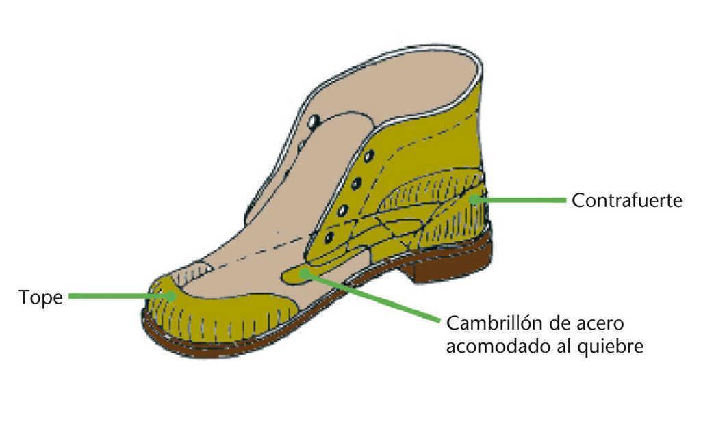 dab667db2 Elaboración del molde de escayola y toma de medidas para la ...