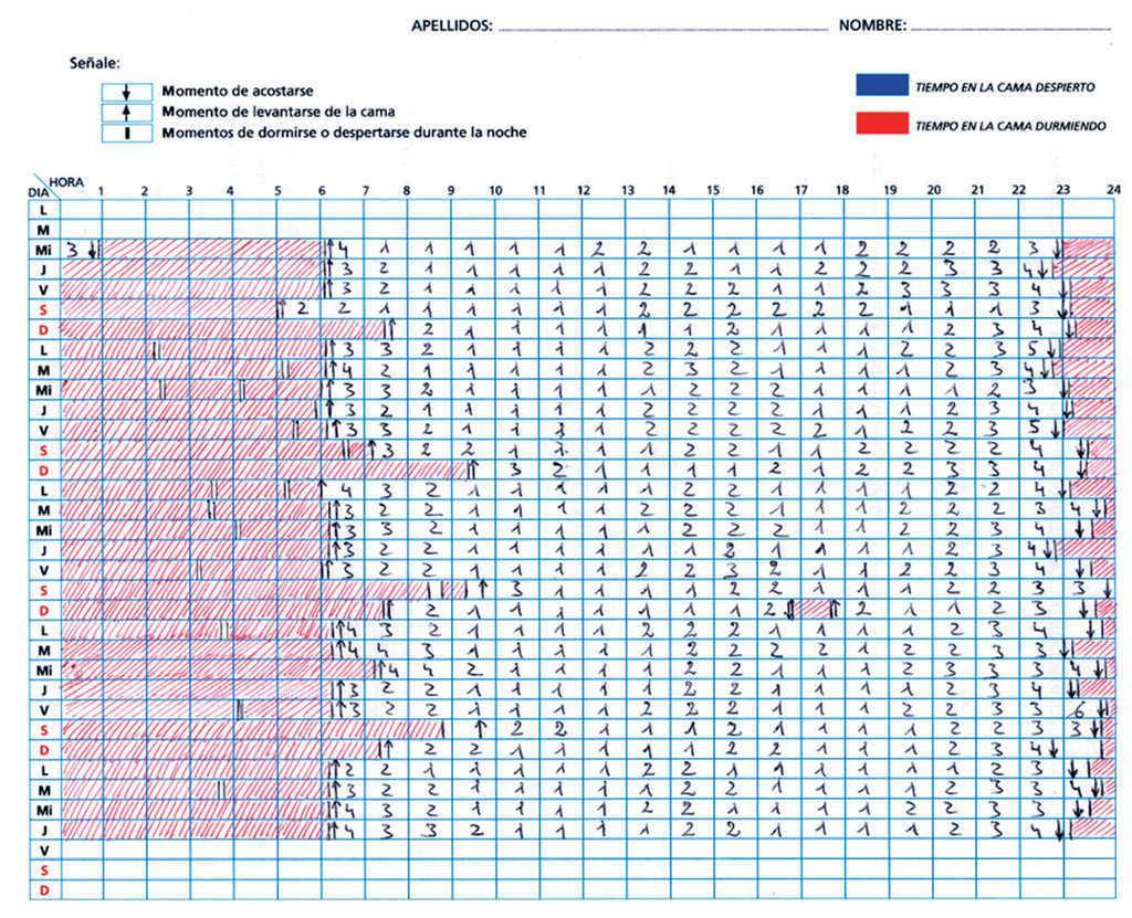 Calendario De 1976 Completo.Calendario De Sueno Combinado Con La Escala De Somnolencia