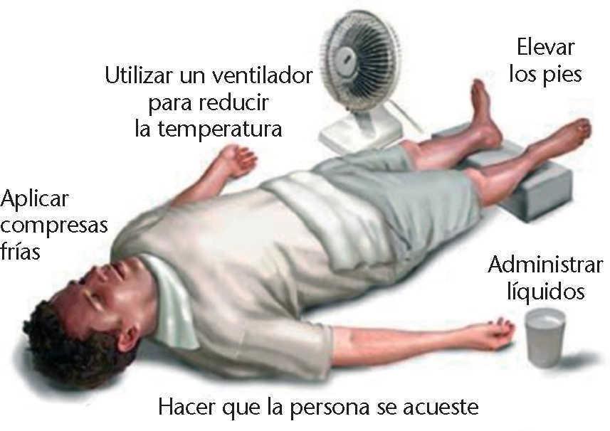 Presión arterial náuseas fiebre