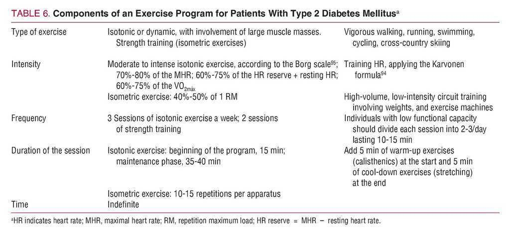 Exercise as the Cornerstone of Cardiovascular Prevention