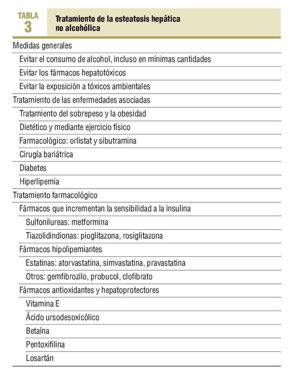 como tratar cirrosis hepatica