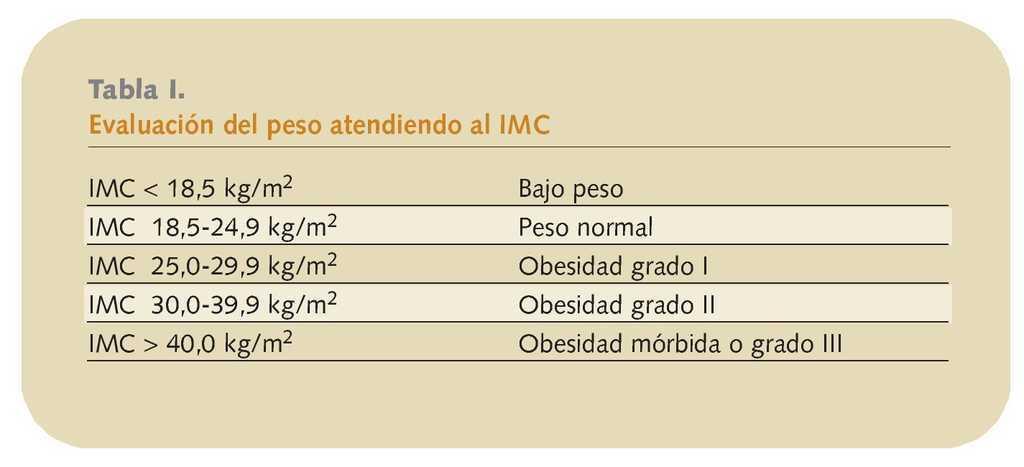 cantidad diaria de calorías para un niño