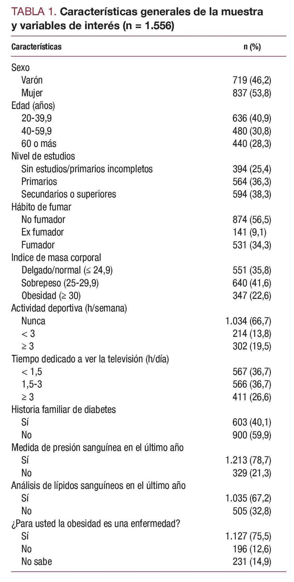 programa de protocolo de diabetes mensajes electrónicos falsos