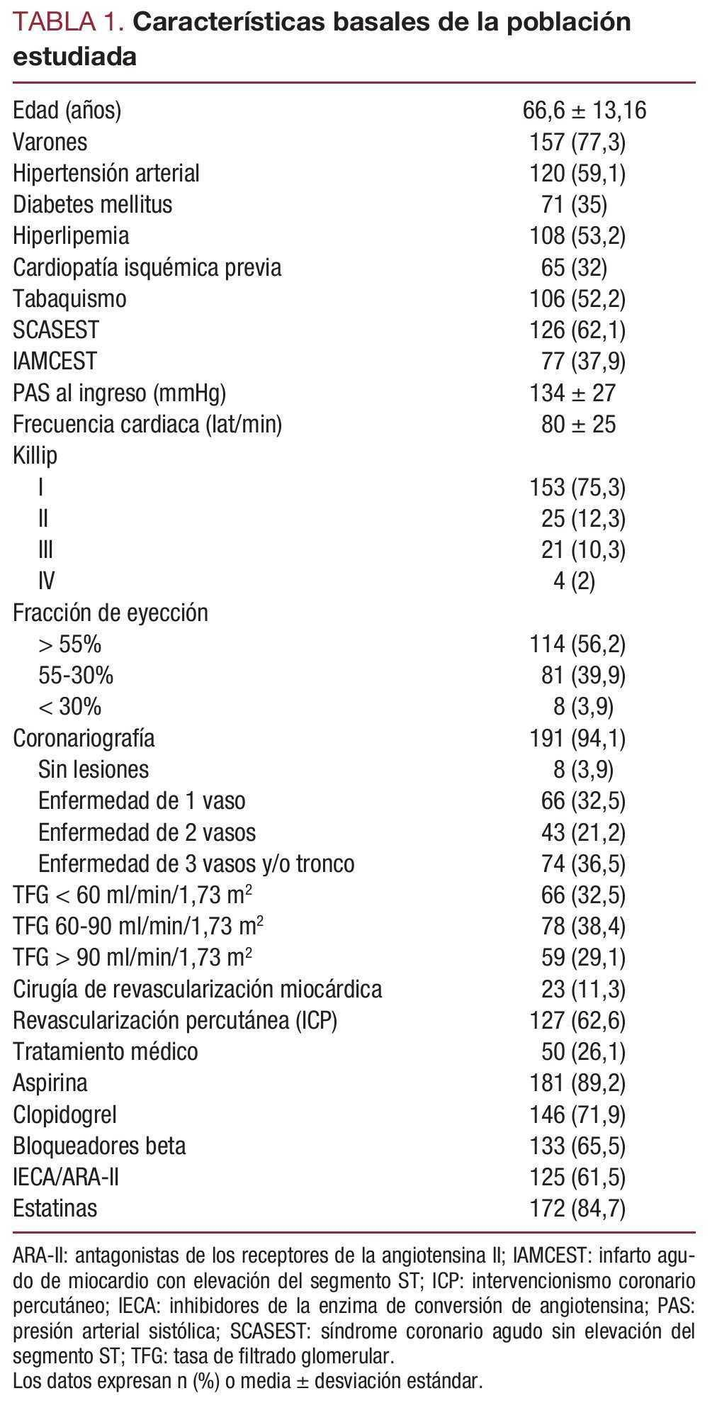 Presión arterial 114 53 ¿qué significa