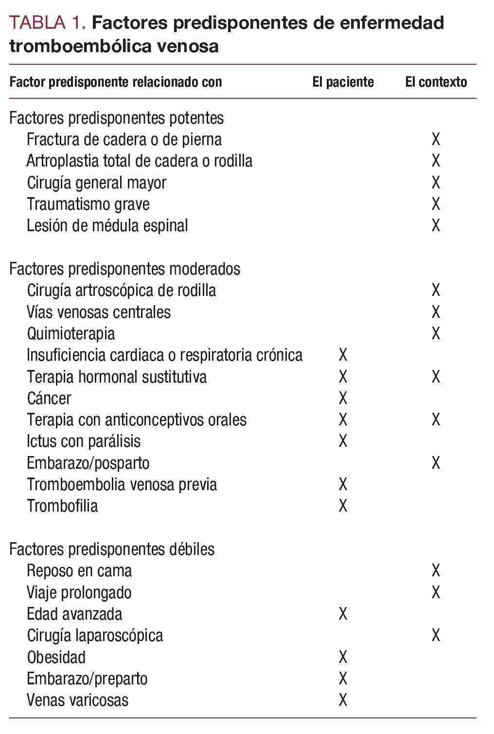 pruebas de fisioterapia para insuficiencia venosa
