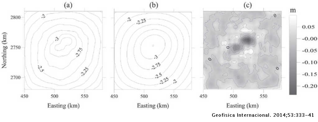 Density modeling of the Escollos Alijos Seamount from