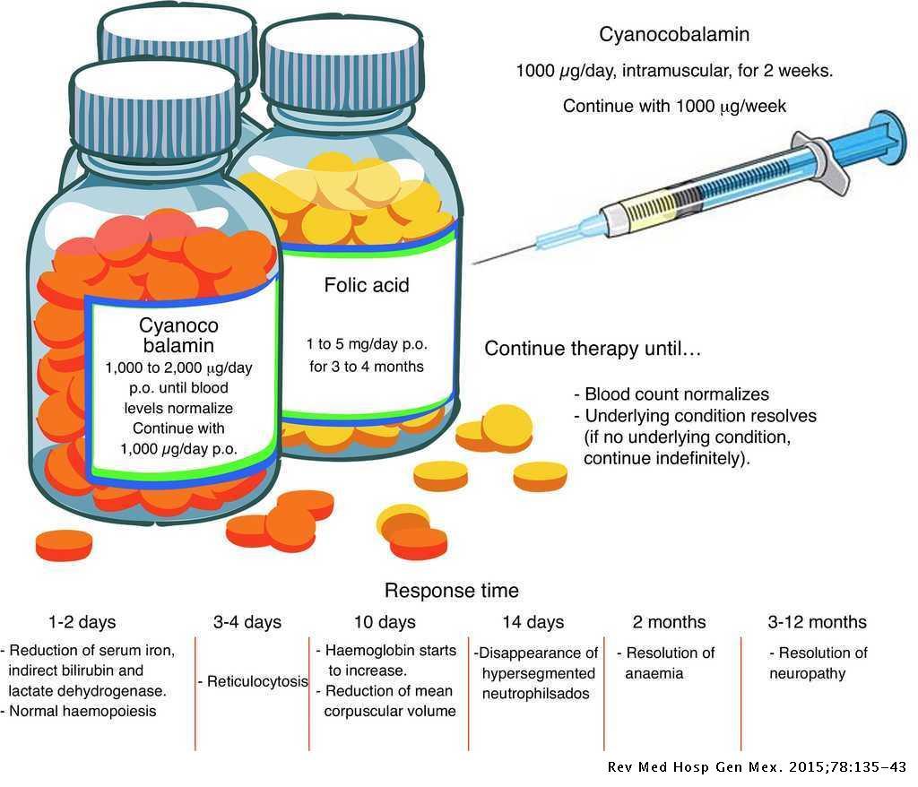 giardia és b12-vitamin hiánya