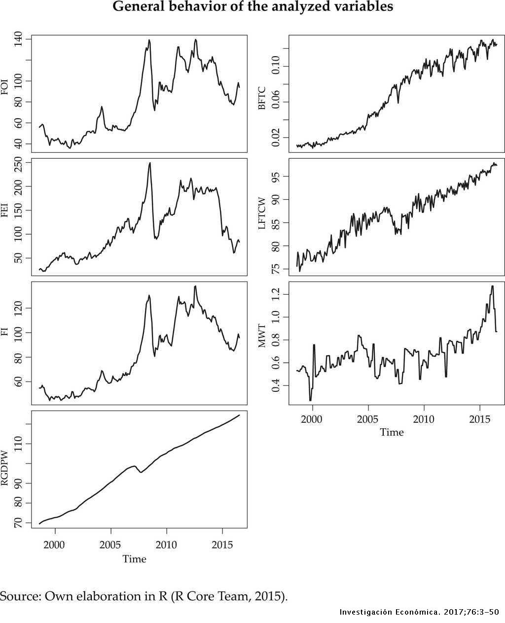 The nonlinear relation between biofuels, food prices