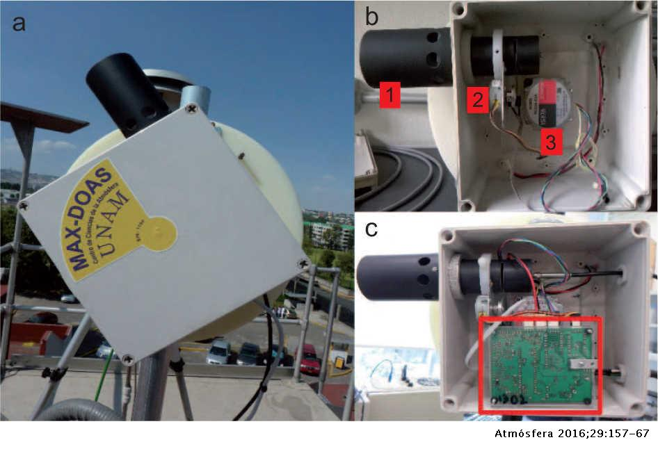 The MAX-DOAS network in Mexico City to measure atmospheric