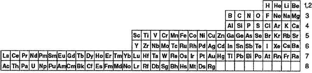 tabla peridica de escaln izquierdo modificada que ubica el hidrgeno en el grupo de