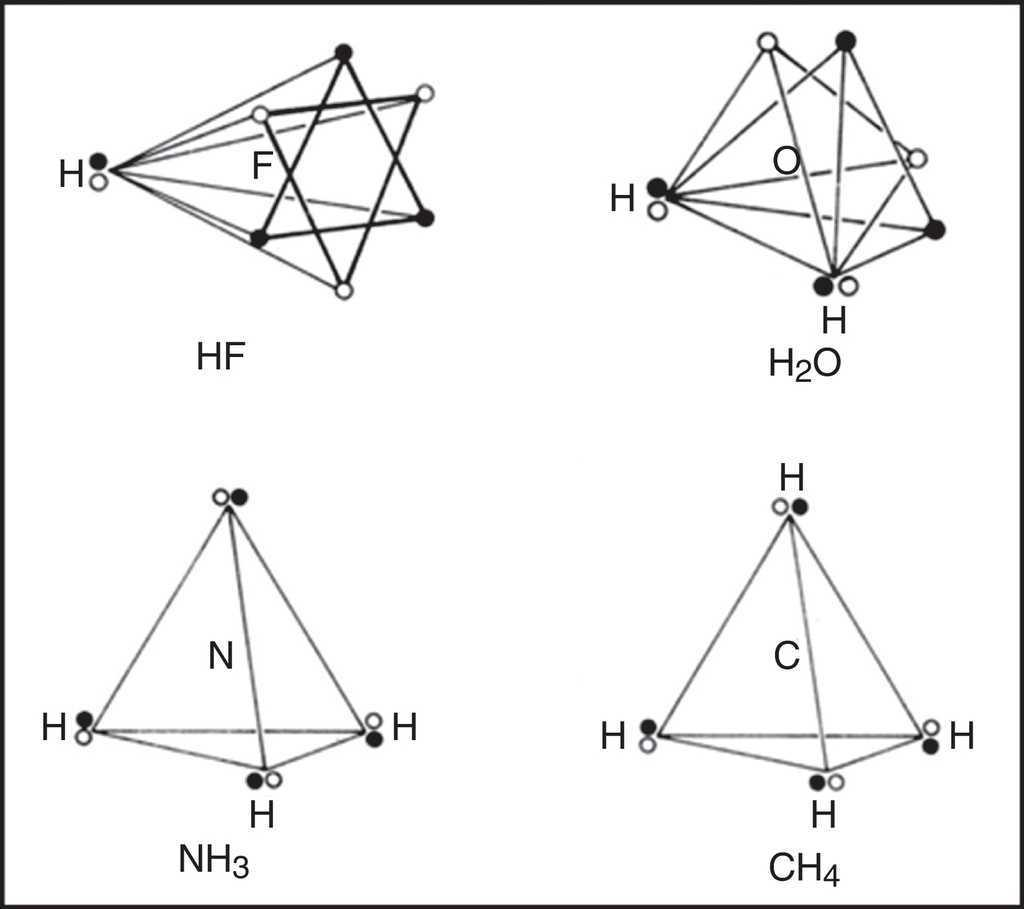 Whatever Happened To Linnett Double Quartet Ldq Theory F Block Orbital Diagram Structures For Various Hydrides Showing The Effect Of Bonding On Degree Correlation Between