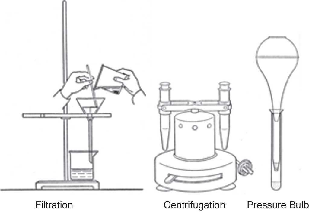 Remembering Qualitative Analysis Educacin Qumica
