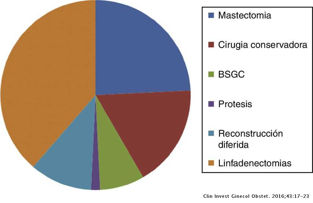helminth infections are characterized by