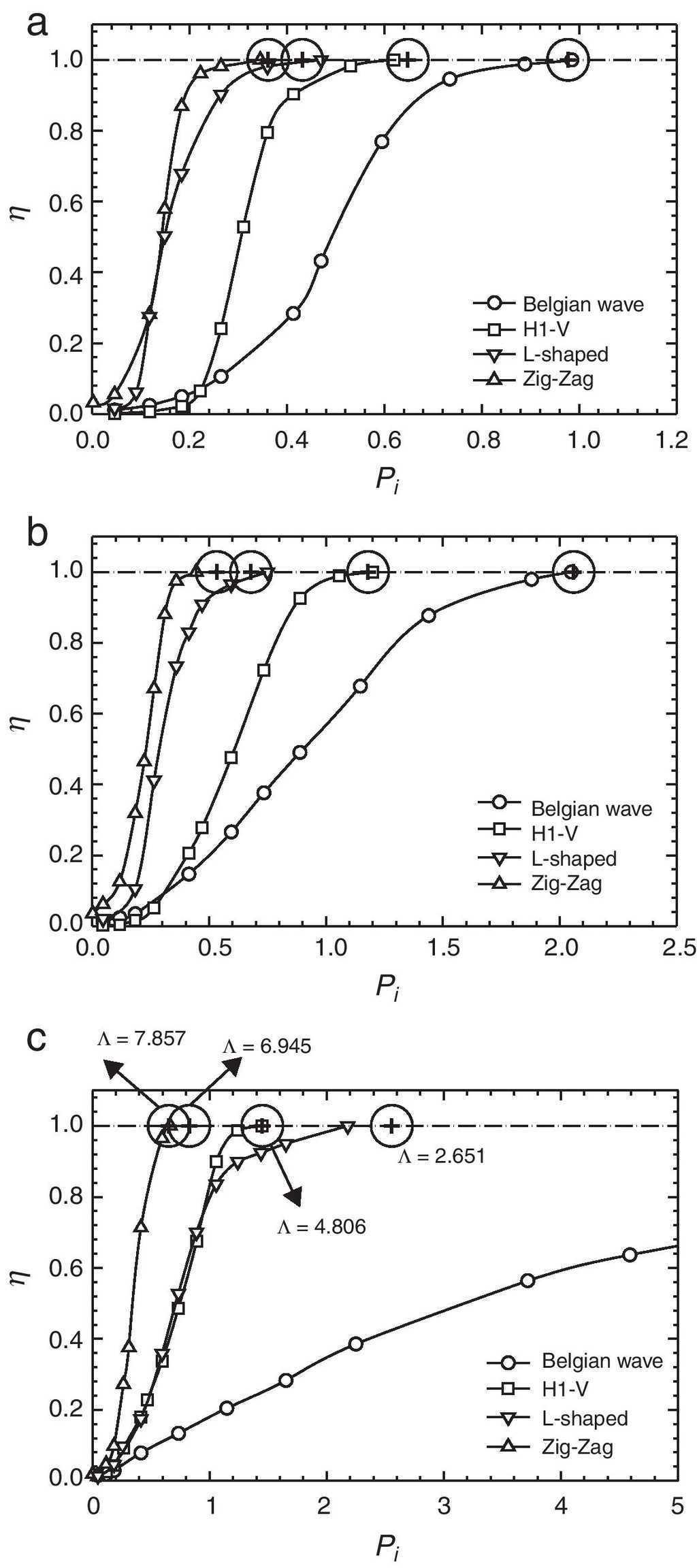 Simulación numérica del flujo turbulento de aire con gotas dispersas ...