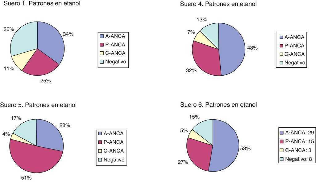Taller de Autoinmunidad 2013 de la Sociedad Española de Inmunología ...