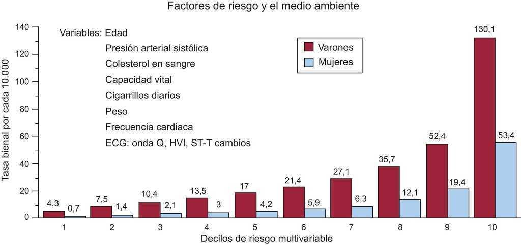 muerte subita del lactante factores de riesgo diabetes