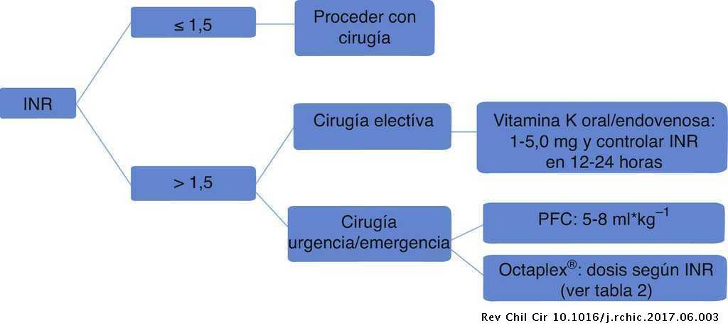 tratament articular cu heparină