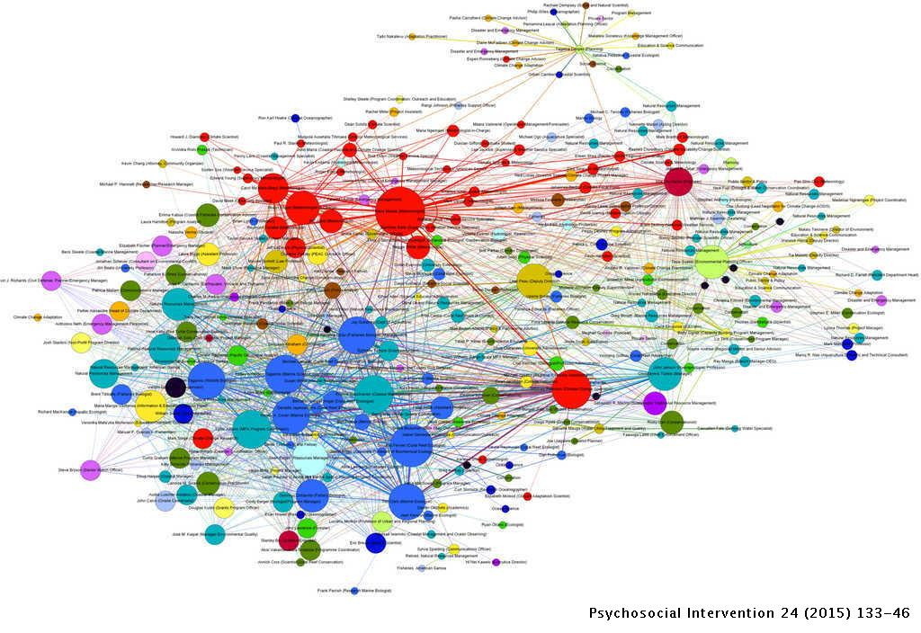 Using social network analysis to assess communications and
