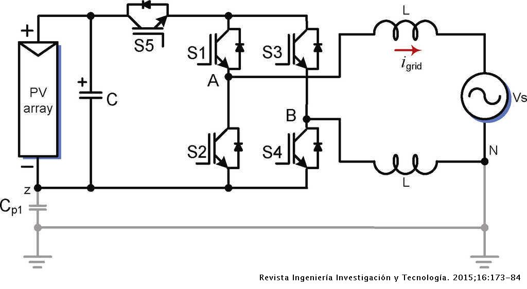 High Efficiency Single-Phase Transformer-less Inverter for ... on on grid system, on grid wind turbine, on grid solar,