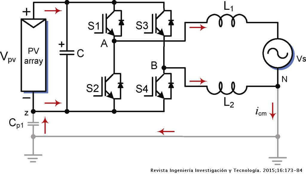 High Efficiency Single-Phase Transformer-less Inverter for