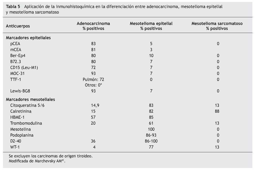 marcadores neuroendocrinos de cáncer de próstata