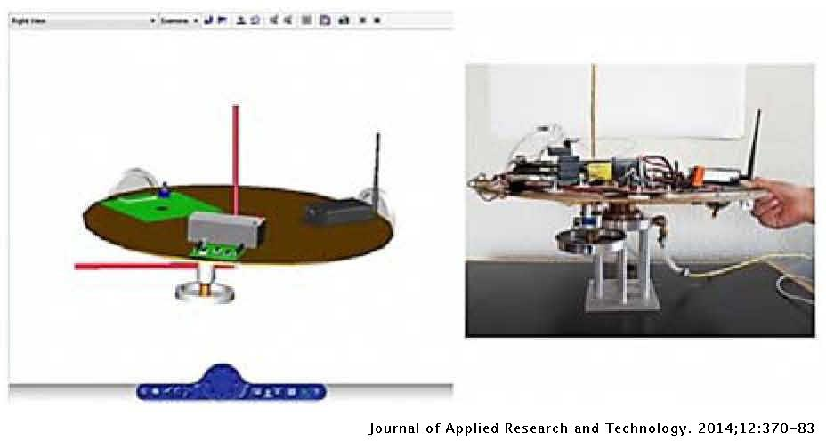 Mechatronic Design, Dynamic Modeling and Results of a
