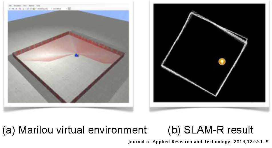 SLAM-R Algorithm of Simultaneous Localization and Mapping Using RFID