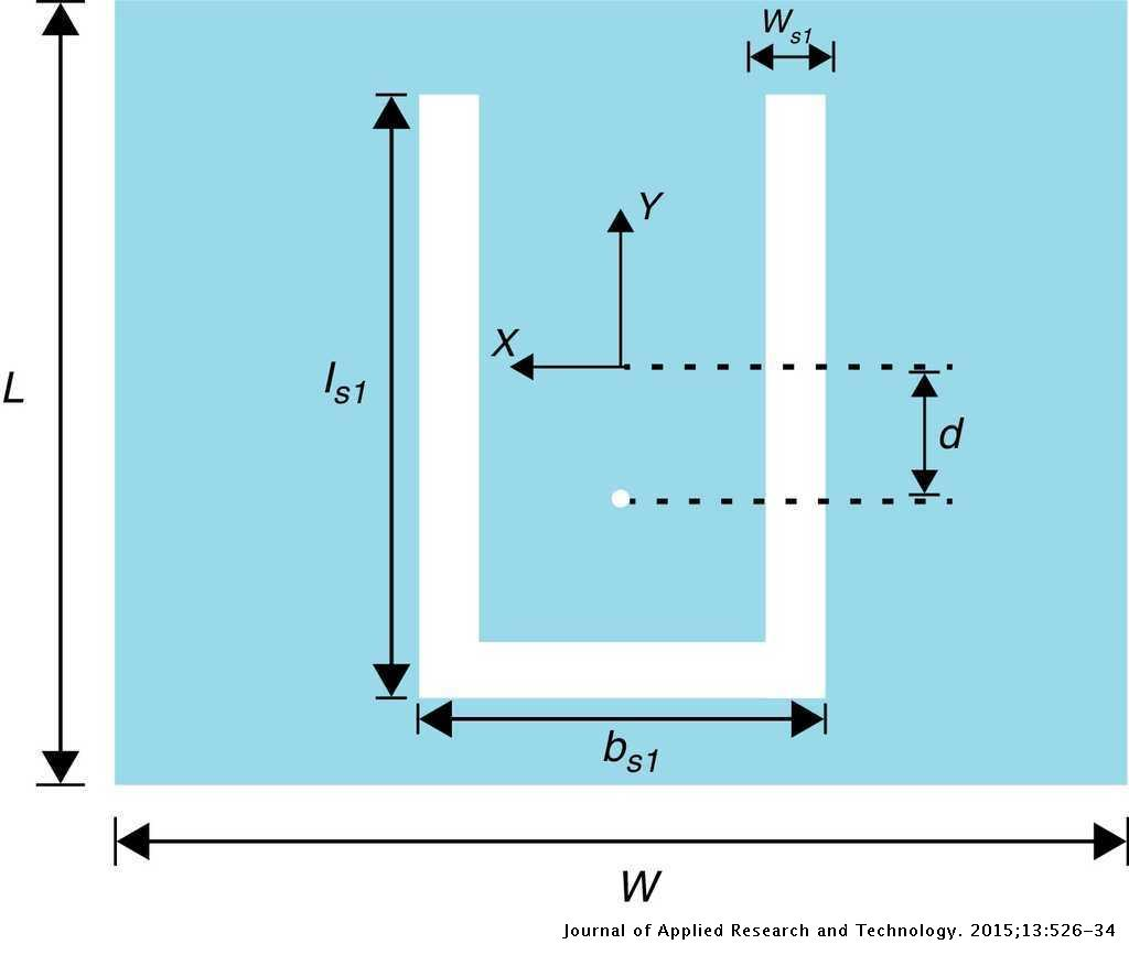 Design of triple-layer double U-slot patch antenna for