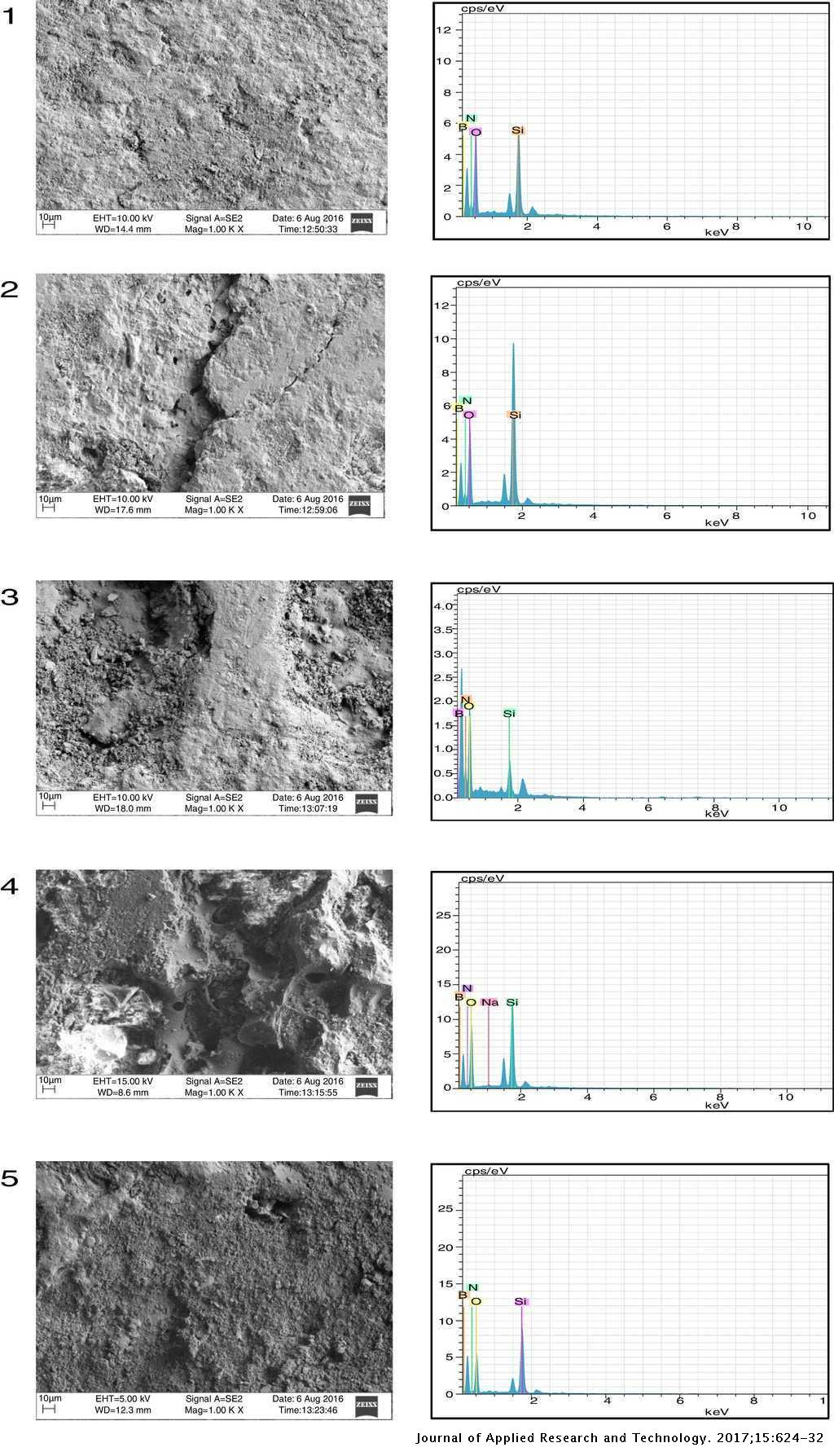 Integrated Taguchi-simulated annealing (SA) approach for analyzing