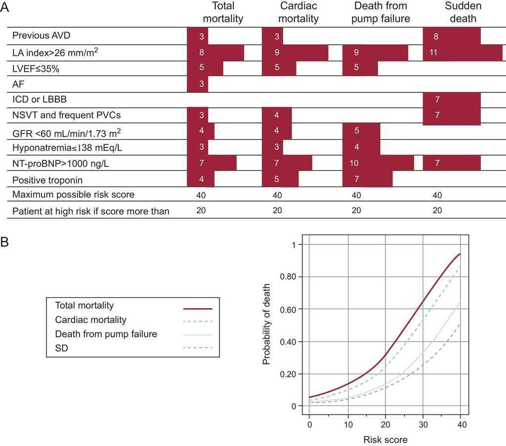 Pulsus alternans fisiopatología de la diabetes