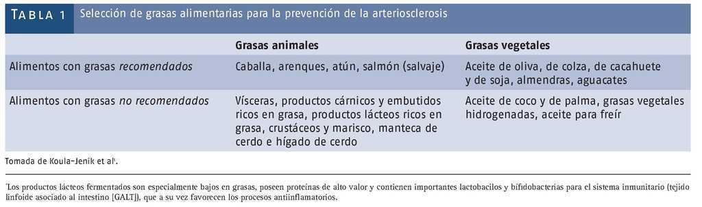 arteriosclerosis sintomas y signos de diabetes