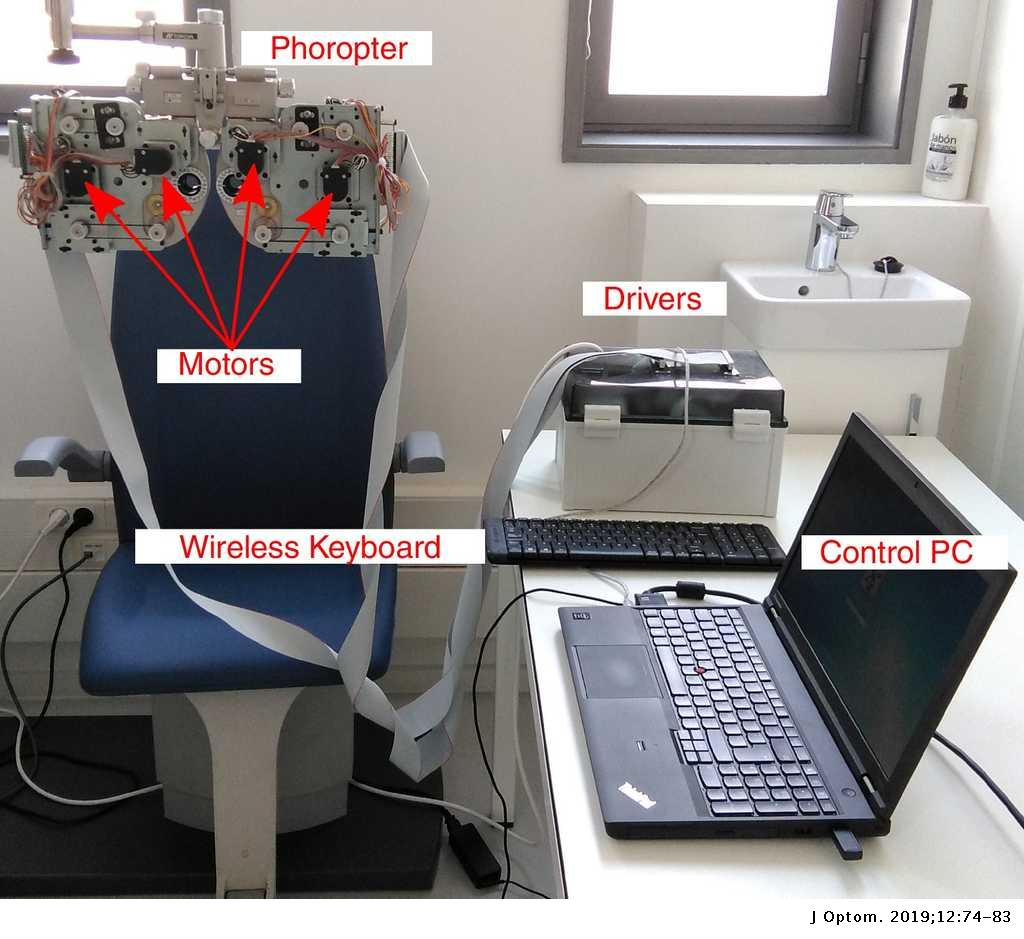 Clinical evaluation of an automated subjective refraction