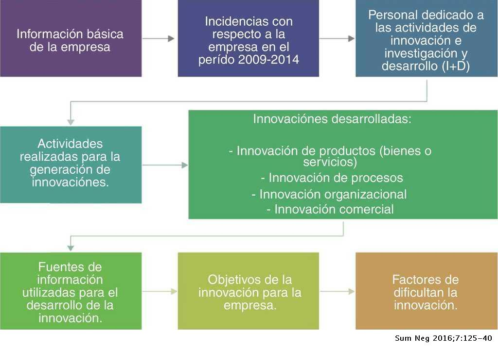 manual de aspectos tecnicos del servicio de transportes pdf