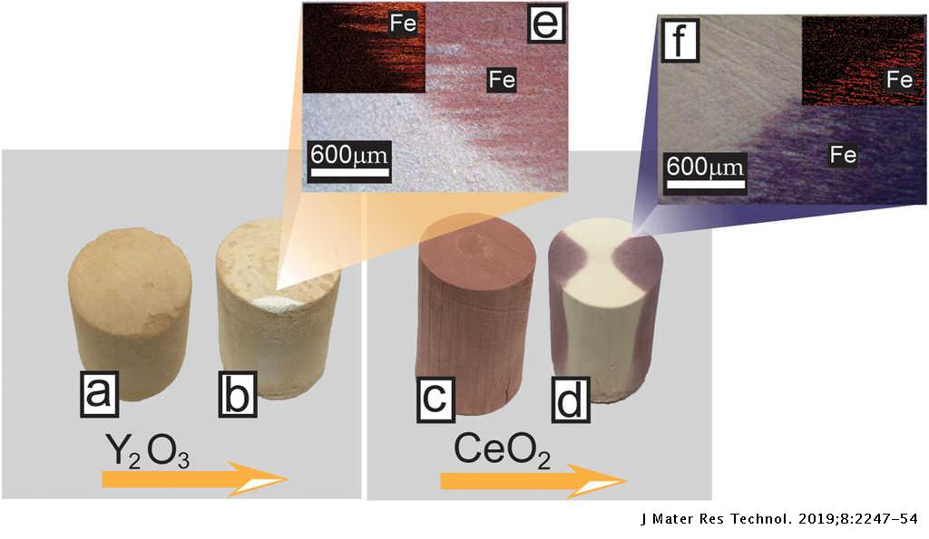 Microstructural evolution of paramagnetic materials by