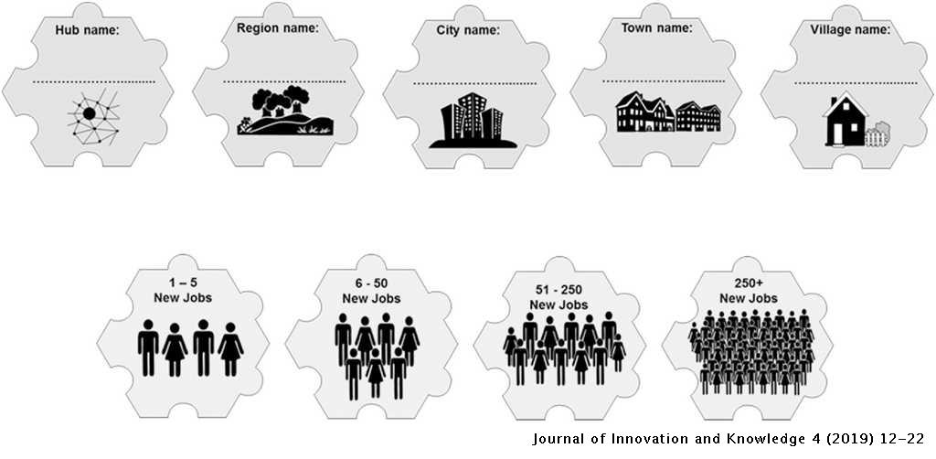 Innovation symbol systems: Multimodal grammars and vocabularies for