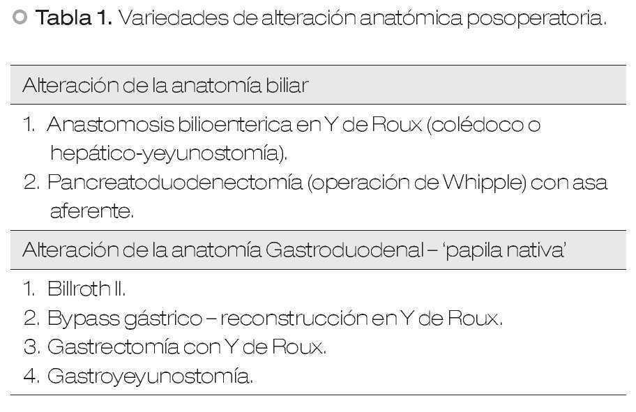 Colangiografía retrógrada endoscópica utilizando enteroscopio de un ...