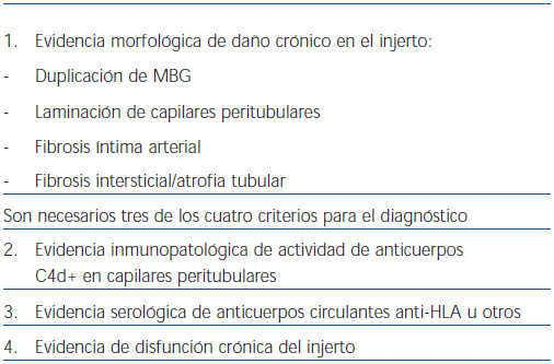 criterios diagnósticos para diabetes ppt