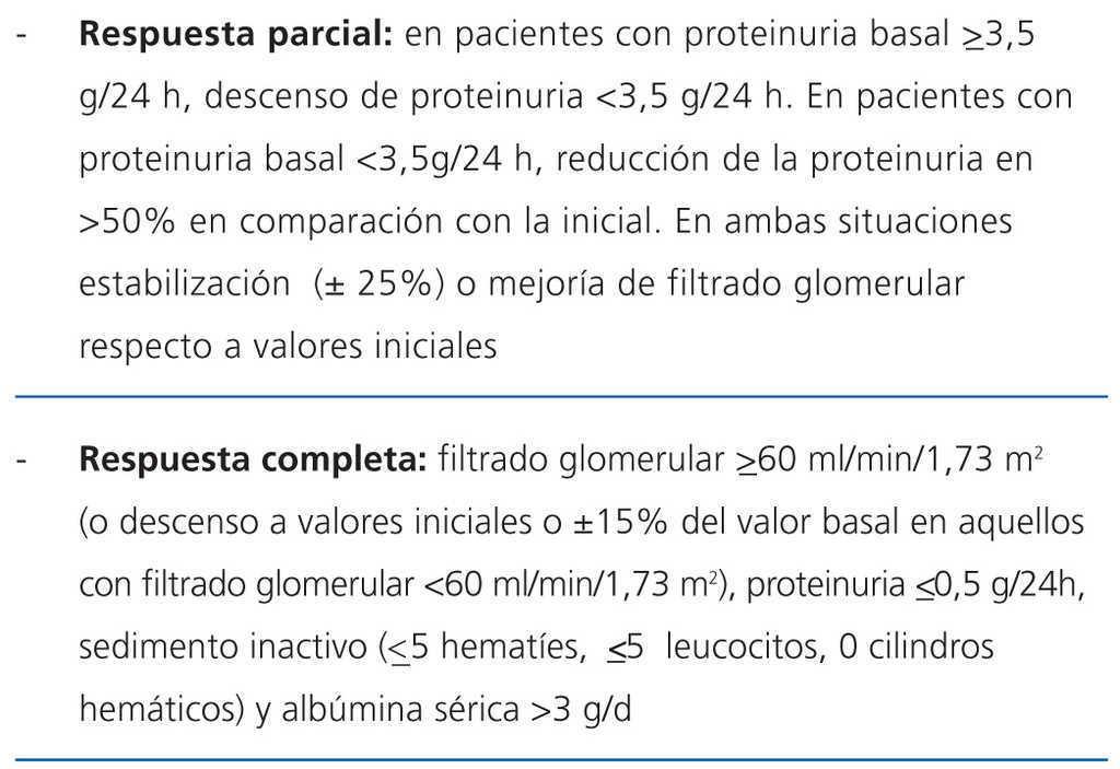 Sle criterios diagnósticos emedicina hipertensión
