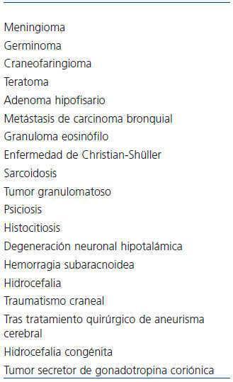 diabetes insípida nefrogénica congénita la situación actual