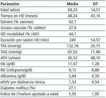 132 78 prueba de presión arterial