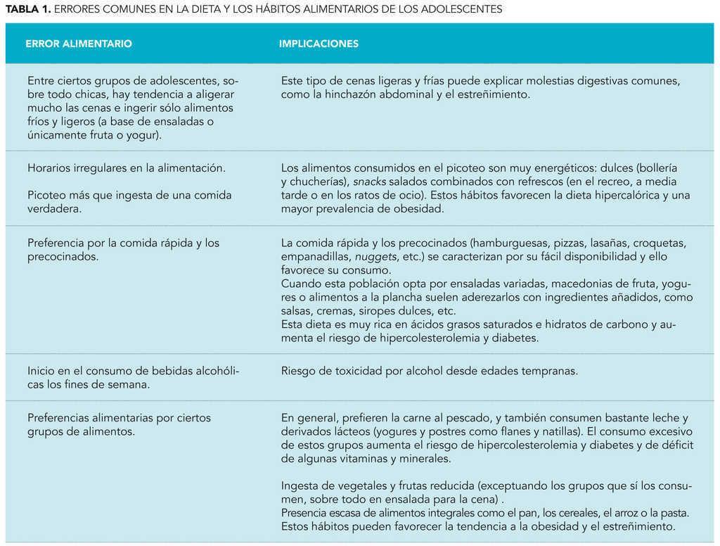 importancia de una alimentacion balanceada pdf