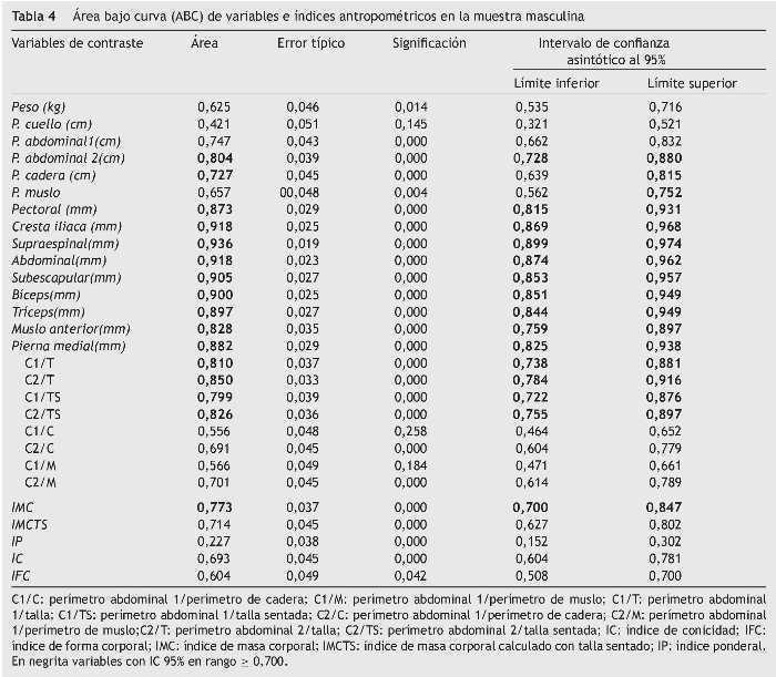 porcentaje de masa athletic parallel pdf