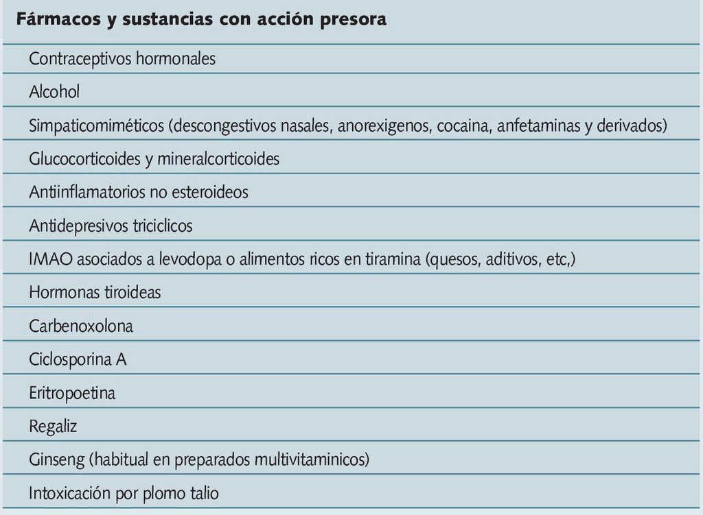 medidas higienico dieteticas para hipertensos