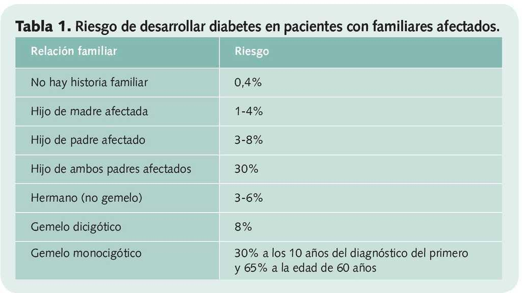 diabetes mellitus signos y causas