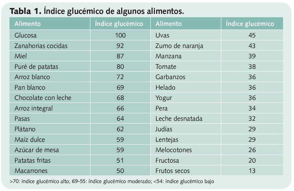 diferentes tipos de diabetes folleto en pdf