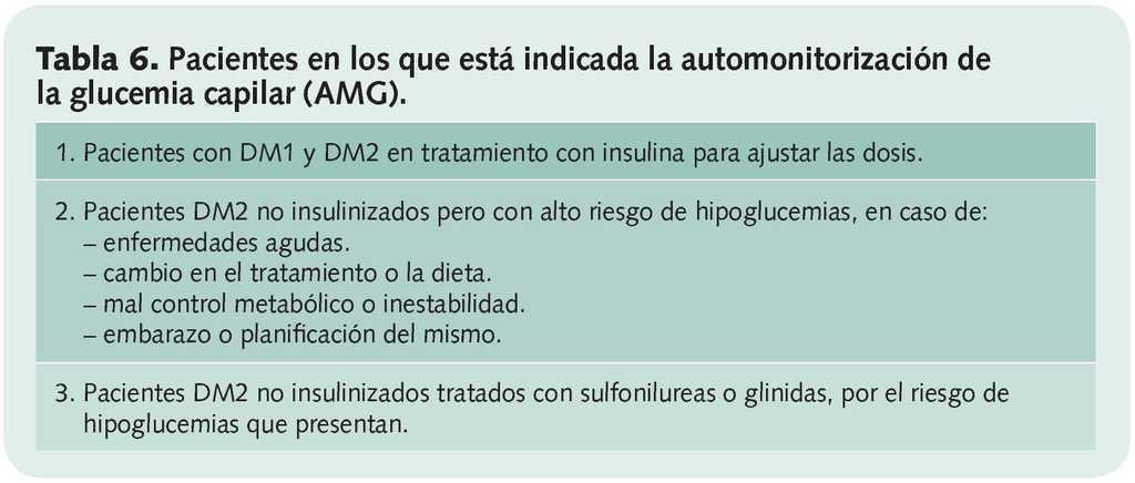 solo lo básico diabetes gráfico pdf