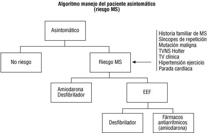 definicion de la enfermedad miocarditis