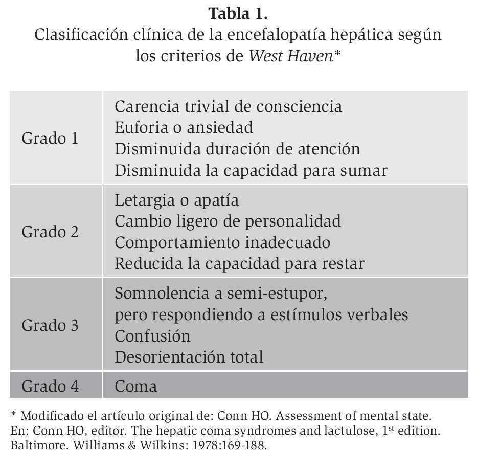 grados dornic pdf