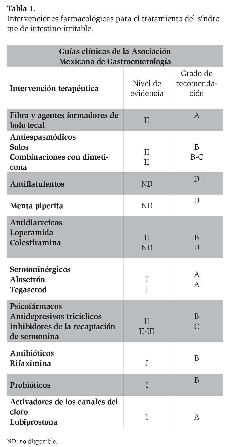 micción frecuente en la noche dolor abdominal prueba fecal positiva